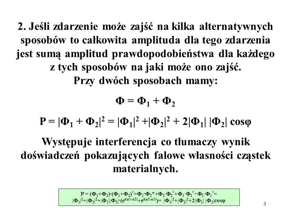 P = |Φ1 + Φ2|2 = |Φ1|2 +|Φ2|2 + 2|Φ1| |Φ2| cosφ
