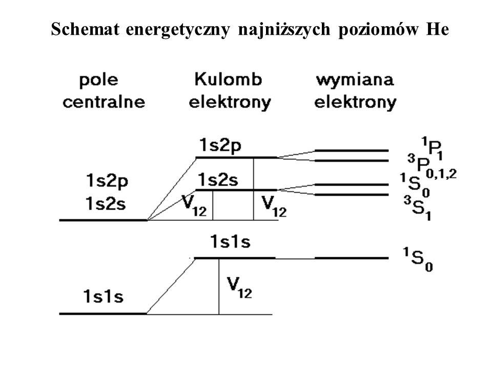 Schemat energetyczny najniższych poziomów He