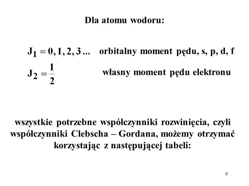 orbitalny moment pędu, s, p, d, f własny moment pędu elektronu