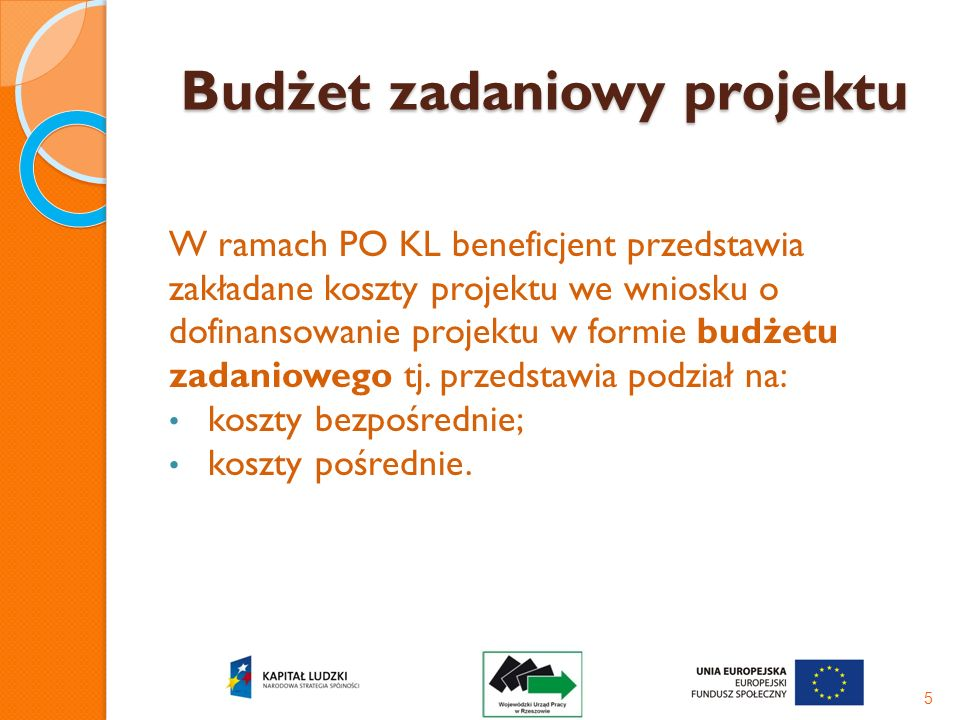 Budżet zadaniowy projektu