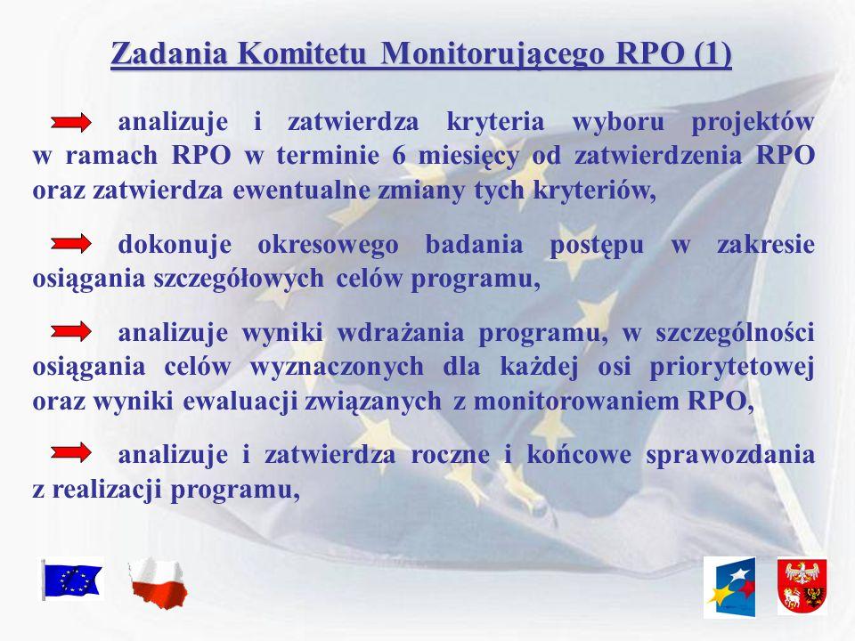 Zadania Komitetu Monitorującego RPO (1)
