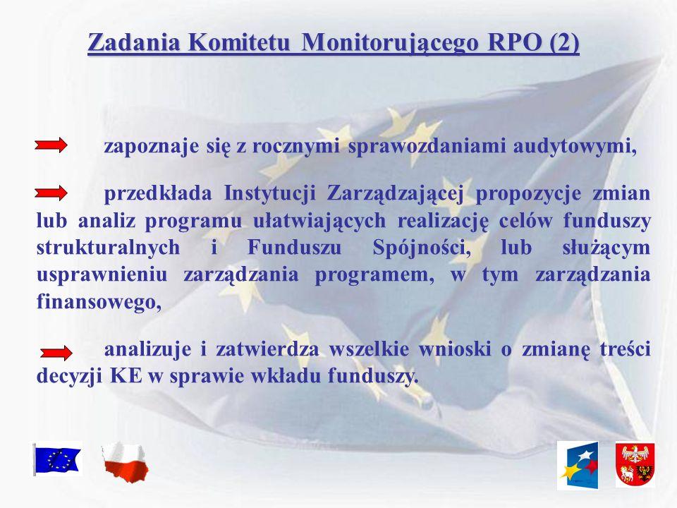 Zadania Komitetu Monitorującego RPO (2)