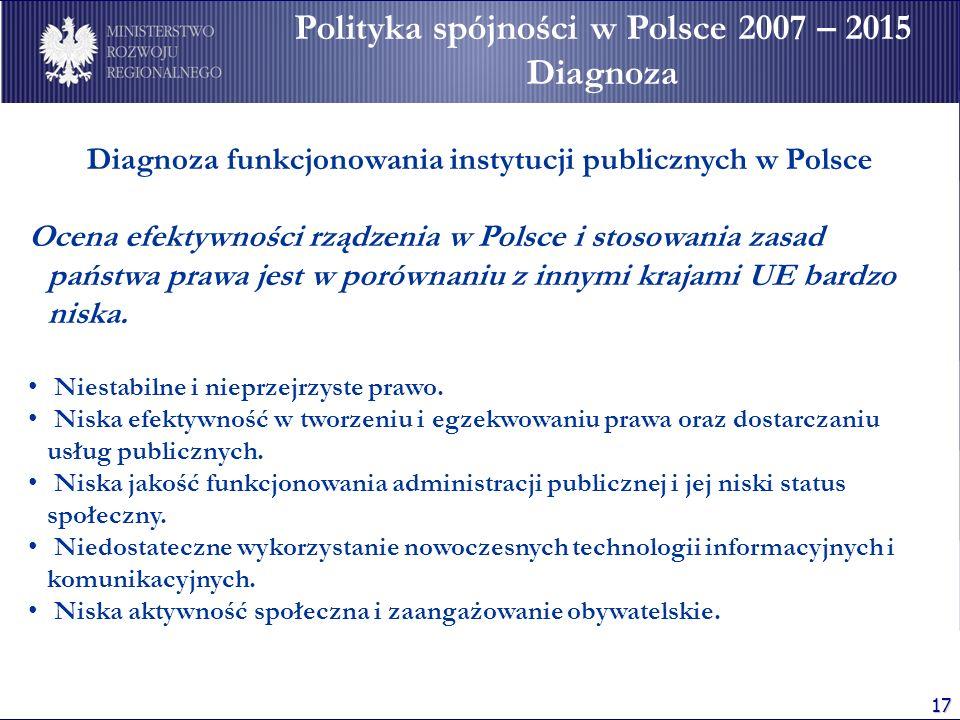 Polityka spójności w Polsce 2007 – 2015 Diagnoza