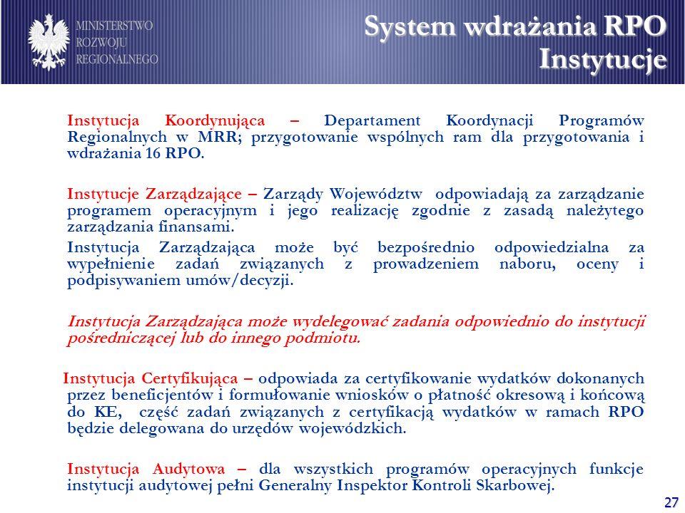 System wdrażania RPO Instytucje