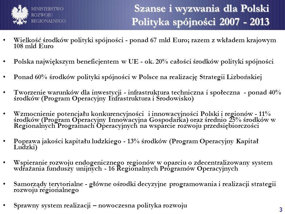 Szanse i wyzwania dla Polski
