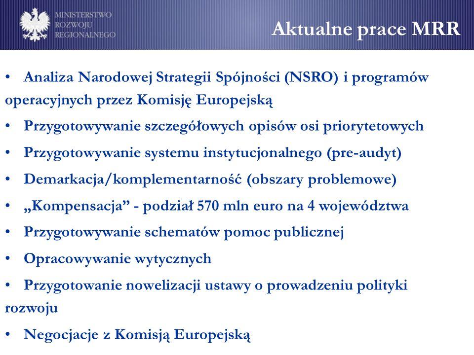 Aktualne prace MRR Analiza Narodowej Strategii Spójności (NSRO) i programów operacyjnych przez Komisję Europejską.