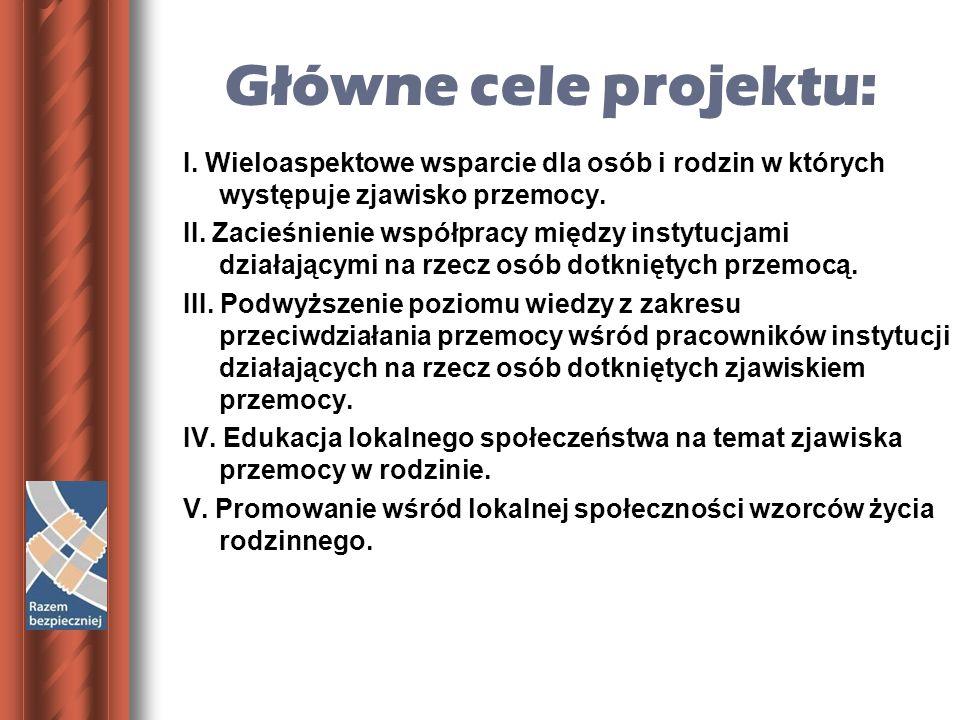 * 07/16/96. Główne cele projektu:
