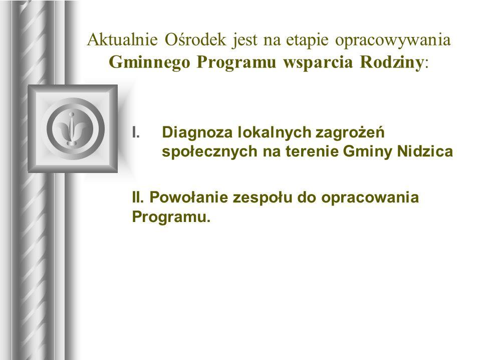 * 07/16/96. Aktualnie Ośrodek jest na etapie opracowywania Gminnego Programu wsparcia Rodziny: