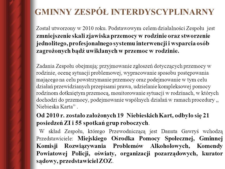 GMINNY ZESPÓŁ INTERDYSCYPLINARNY