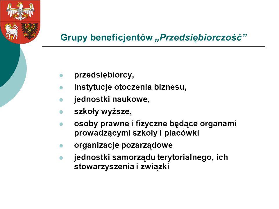 """Grupy beneficjentów """"Przedsiębiorczość"""