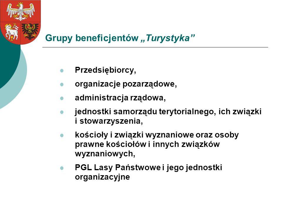 """Grupy beneficjentów """"Turystyka"""