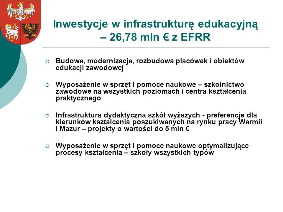 Inwestycje w infrastrukturę edukacyjną – 26,78 mln € z EFRR