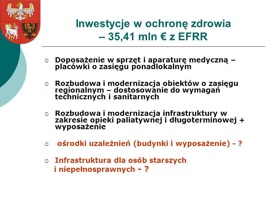 Inwestycje w ochronę zdrowia – 35,41 mln € z EFRR
