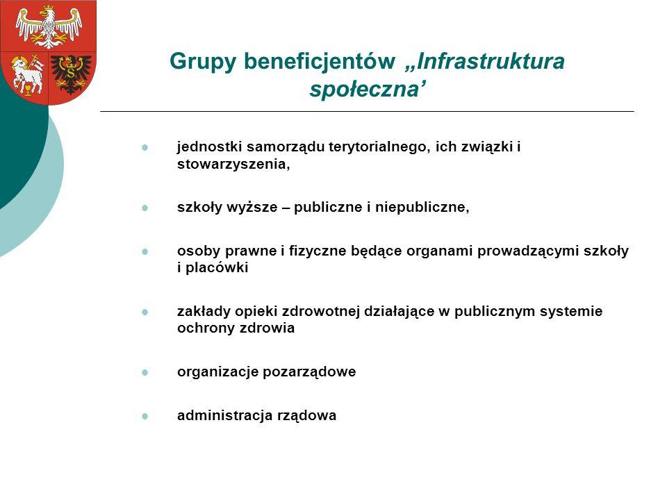 """Grupy beneficjentów """"Infrastruktura społeczna'"""