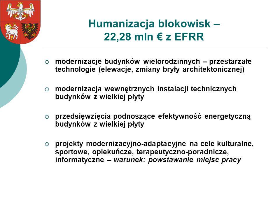 Humanizacja blokowisk – 22,28 mln € z EFRR