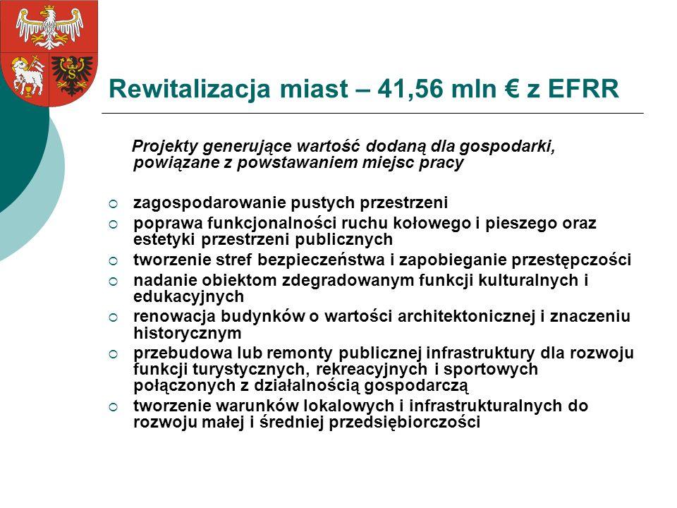 Rewitalizacja miast – 41,56 mln € z EFRR