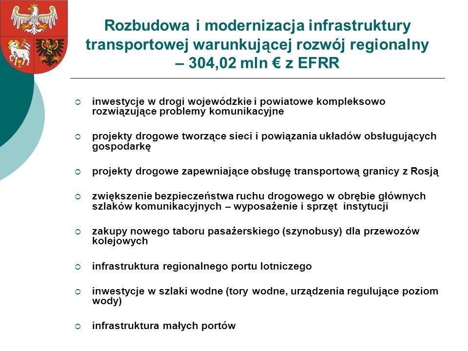 Rozbudowa i modernizacja infrastruktury transportowej warunkującej rozwój regionalny – 304,02 mln € z EFRR