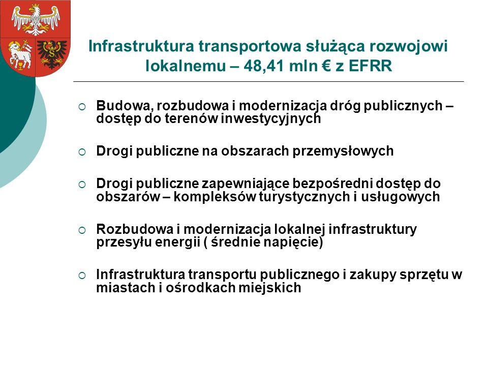 Infrastruktura transportowa służąca rozwojowi lokalnemu – 48,41 mln € z EFRR