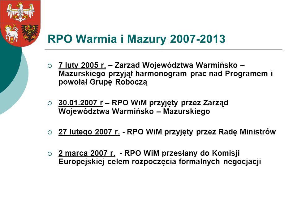 RPO Warmia i Mazury 2007-2013