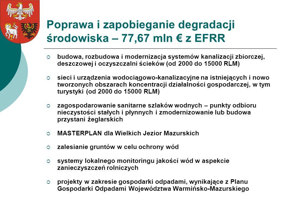 Poprawa i zapobieganie degradacji środowiska – 77,67 mln € z EFRR