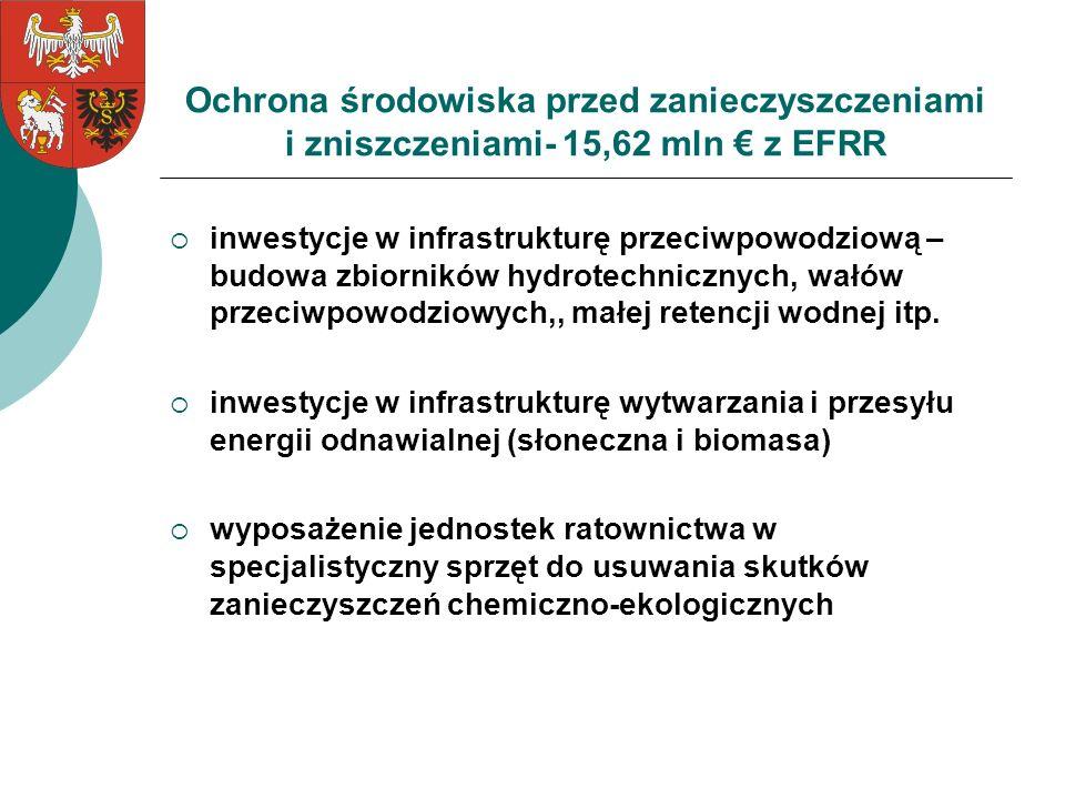 Ochrona środowiska przed zanieczyszczeniami i zniszczeniami- 15,62 mln € z EFRR