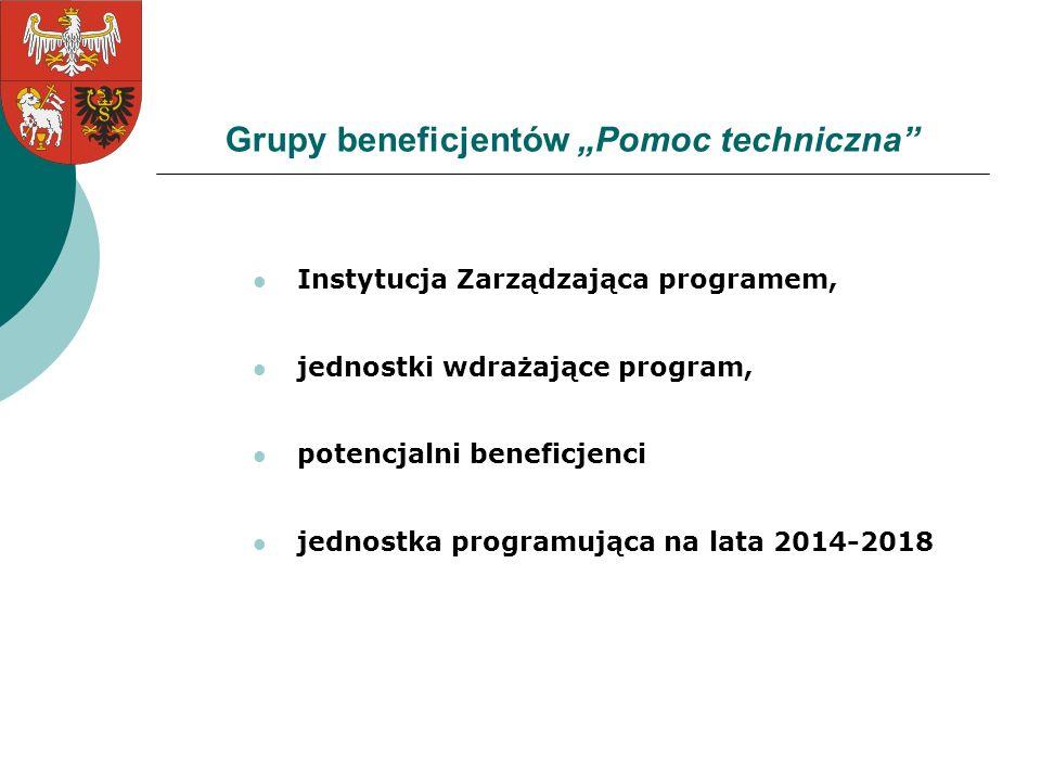 """Grupy beneficjentów """"Pomoc techniczna"""
