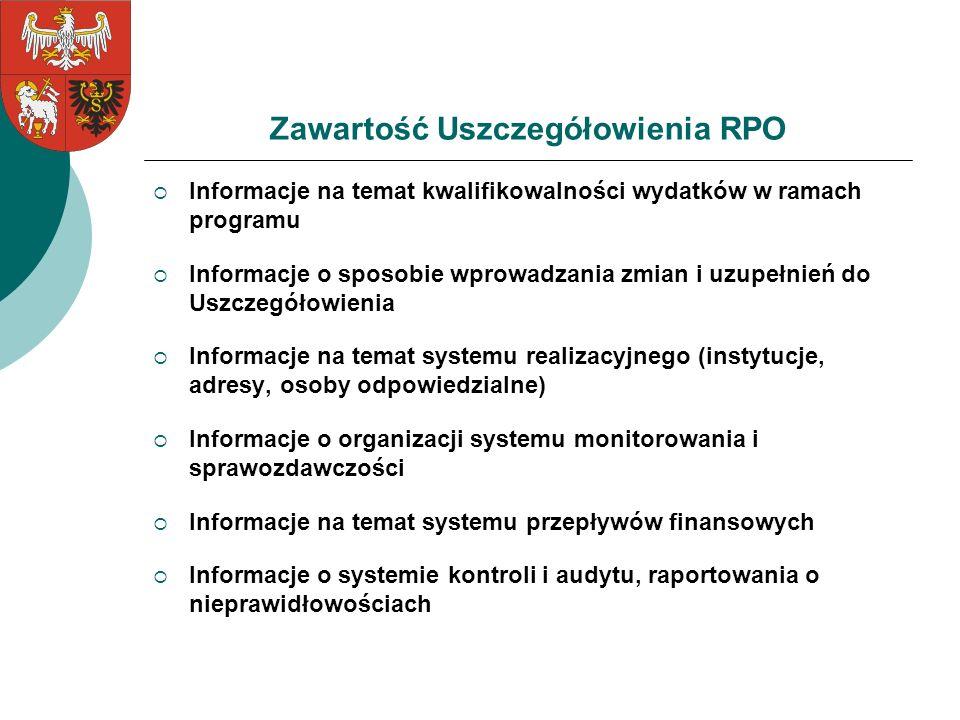 Zawartość Uszczegółowienia RPO