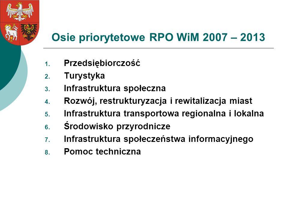 Osie priorytetowe RPO WiM 2007 – 2013