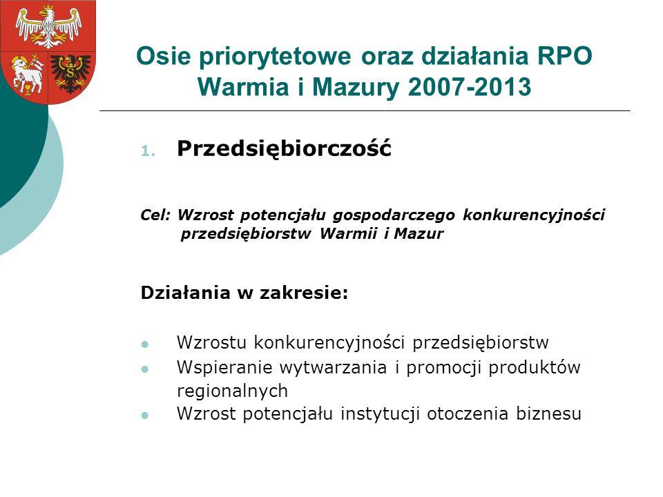 Osie priorytetowe oraz działania RPO Warmia i Mazury 2007-2013