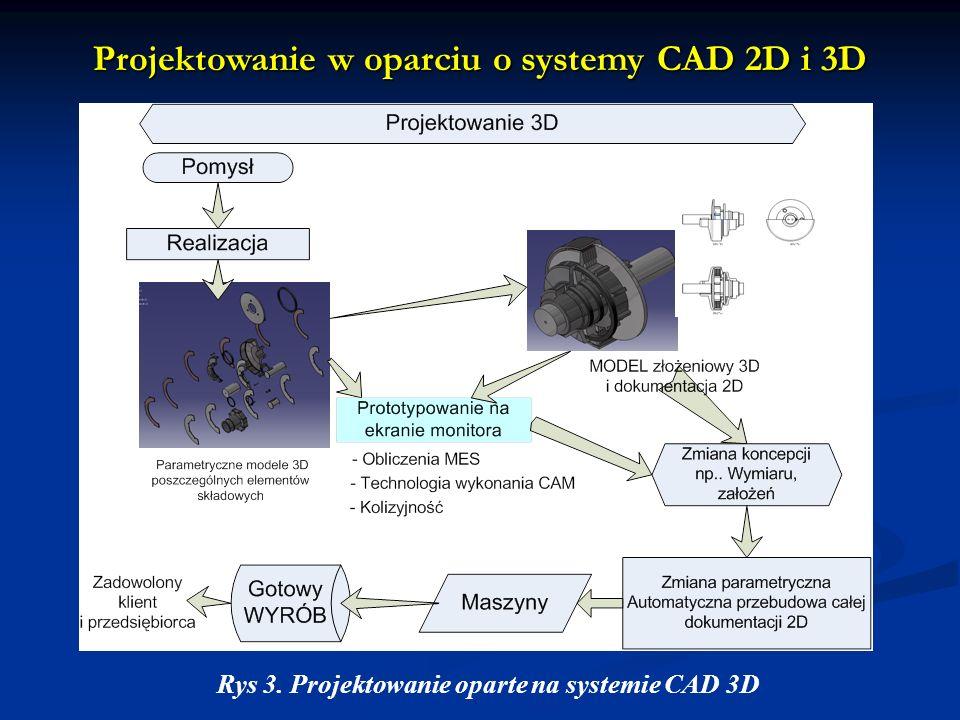 Projektowanie w oparciu o systemy CAD 2D i 3D