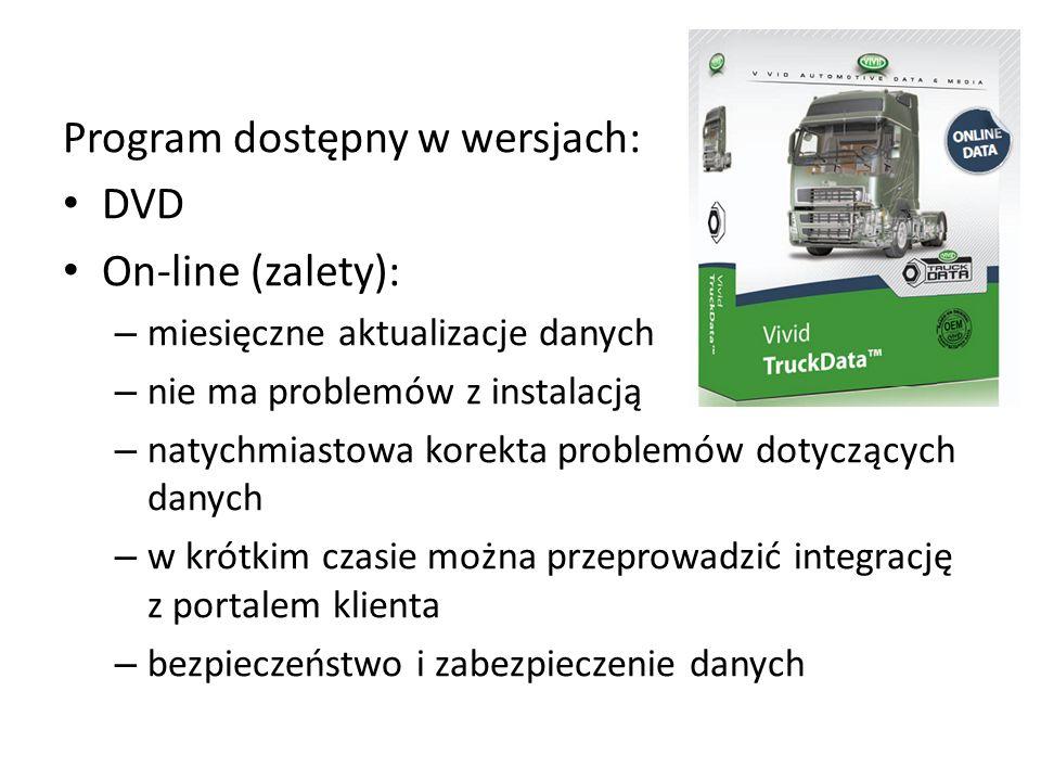 Program dostępny w wersjach: DVD On-line (zalety):
