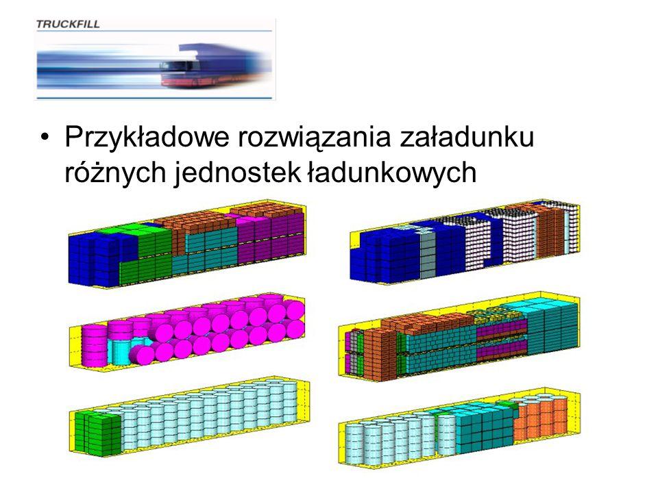 Przykładowe rozwiązania załadunku różnych jednostek ładunkowych