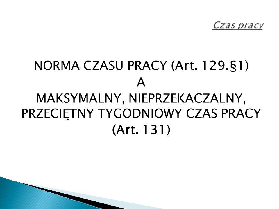 Czas pracy NORMA CZASU PRACY (Art.