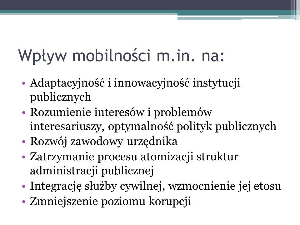 Wpływ mobilności m.in. na: