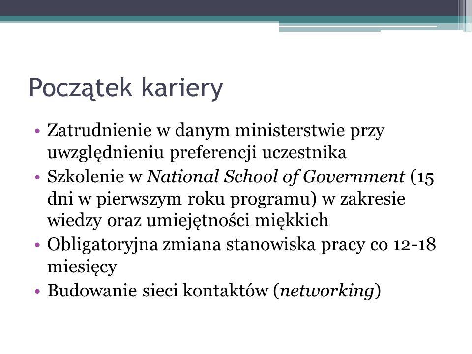 Początek kariery Zatrudnienie w danym ministerstwie przy uwzględnieniu preferencji uczestnika.