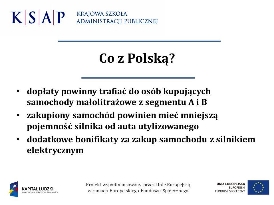 Co z Polską dopłaty powinny trafiać do osób kupujących samochody małolitrażowe z segmentu A i B.
