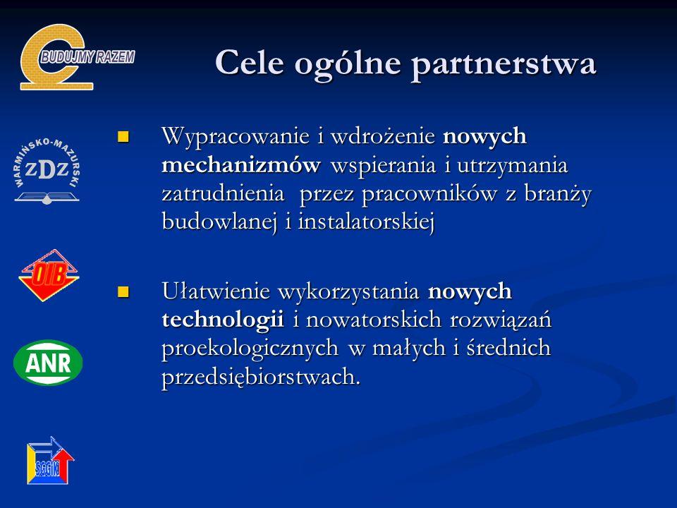 Cele ogólne partnerstwa