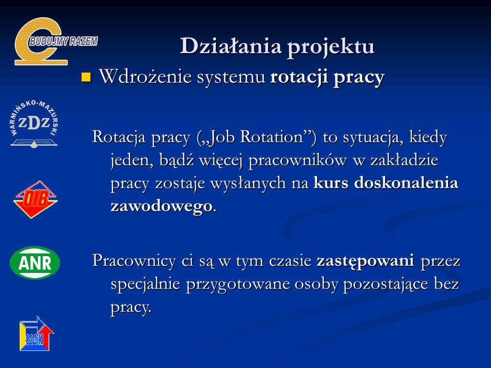 Działania projektu Wdrożenie systemu rotacji pracy