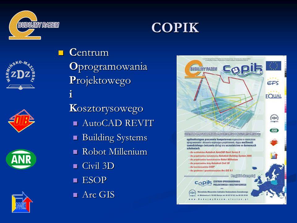 COPIK Centrum Oprogramowania Projektowego i Kosztorysowego