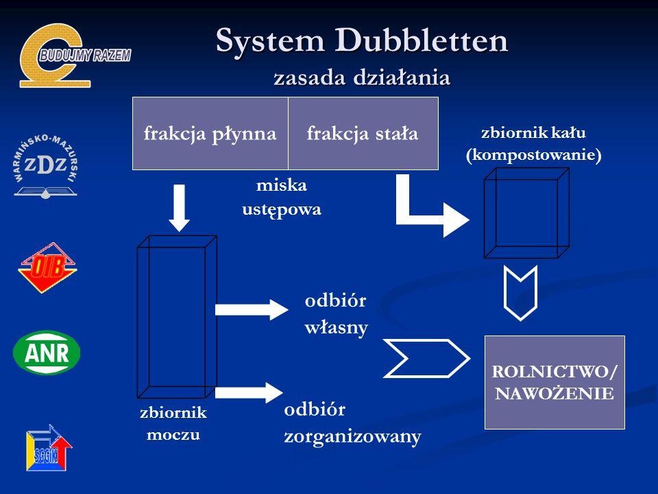 System Dubbletten zasada działania zbiornik kału (kompostowanie)