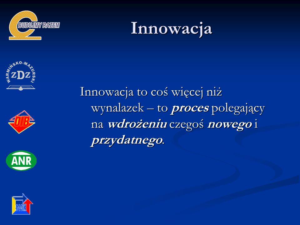 Innowacja Innowacja to coś więcej niż wynalazek – to proces polegający na wdrożeniu czegoś nowego i przydatnego.
