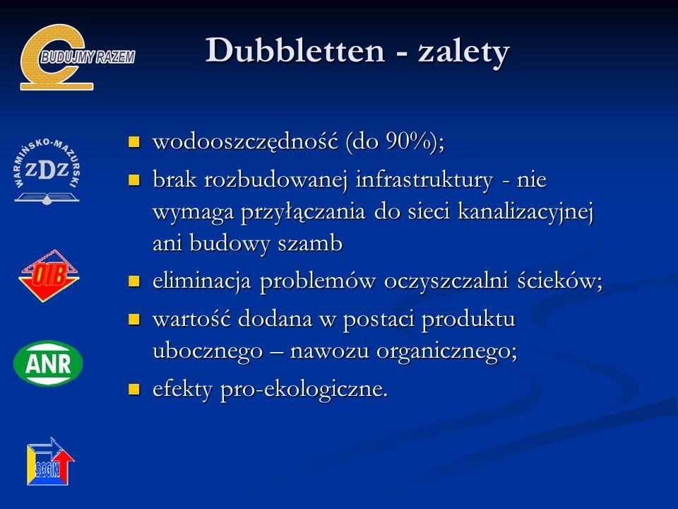 Dubbletten - zalety wodooszczędność (do 90%);