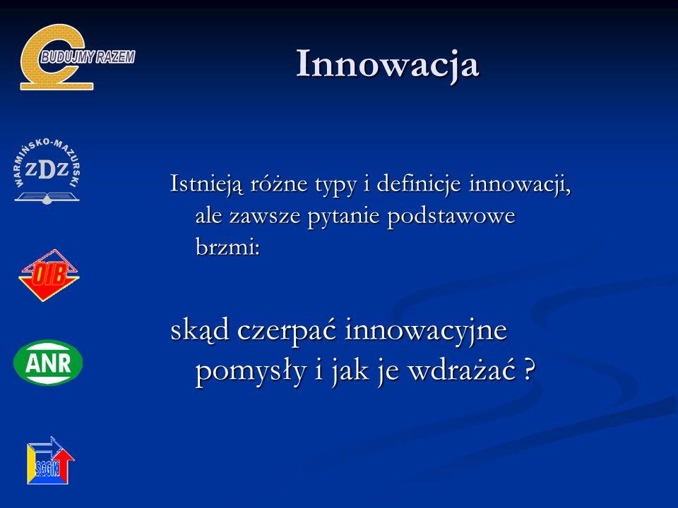 Innowacja skąd czerpać innowacyjne pomysły i jak je wdrażać
