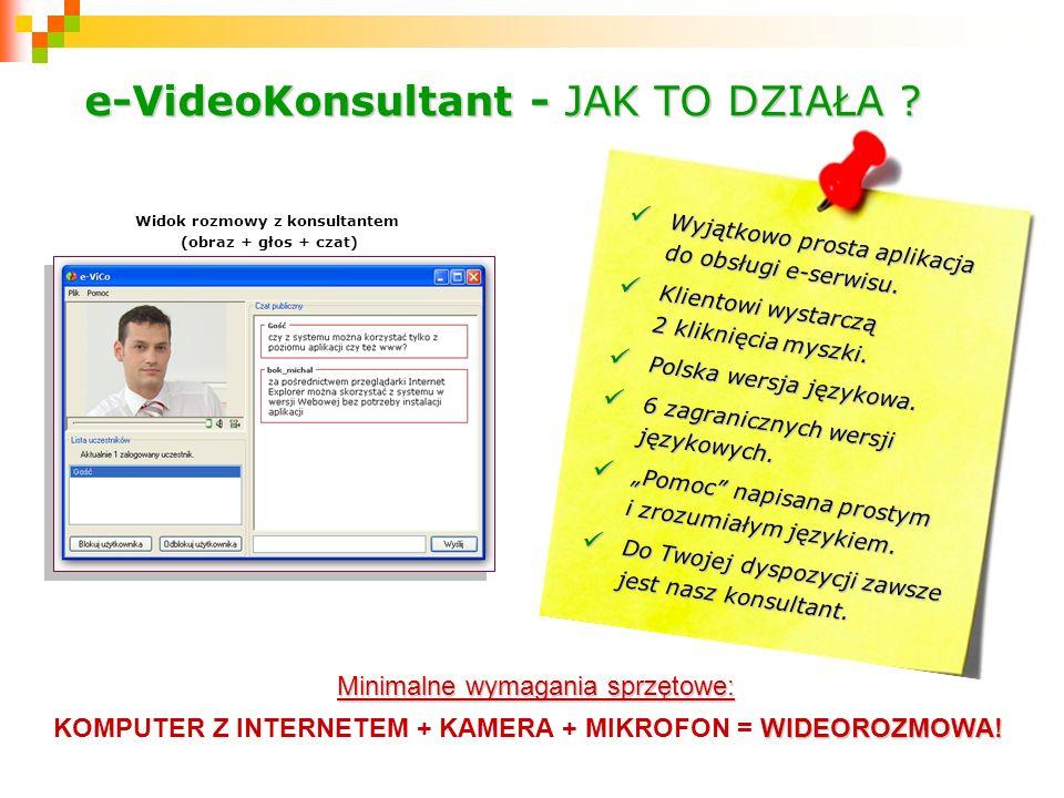 e-VideoKonsultant - JAK TO DZIAŁA