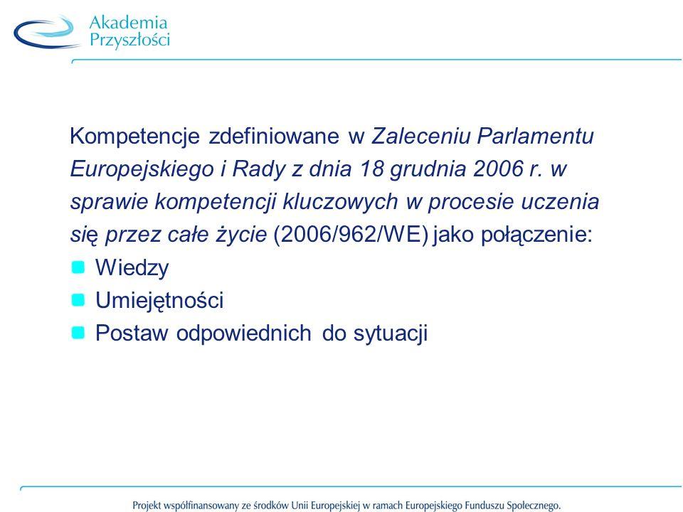 Kompetencje zdefiniowane w Zaleceniu Parlamentu