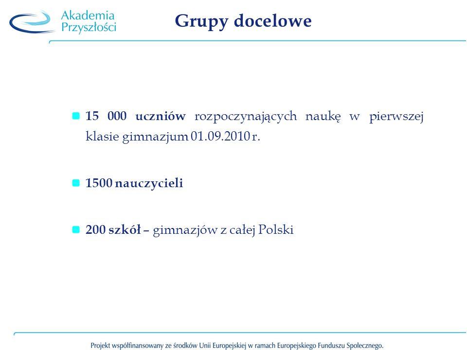 Grupy docelowe 15 000 uczniów rozpoczynających naukę w pierwszej klasie gimnazjum 01.09.2010 r. 1500 nauczycieli.