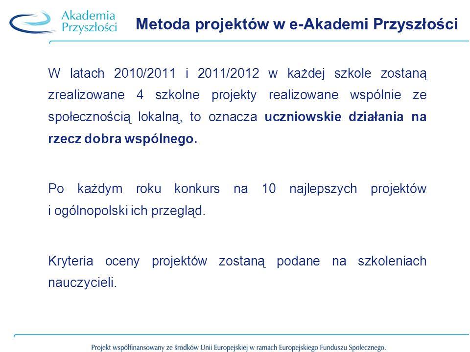 Metoda projektów w e-Akademi Przyszłości