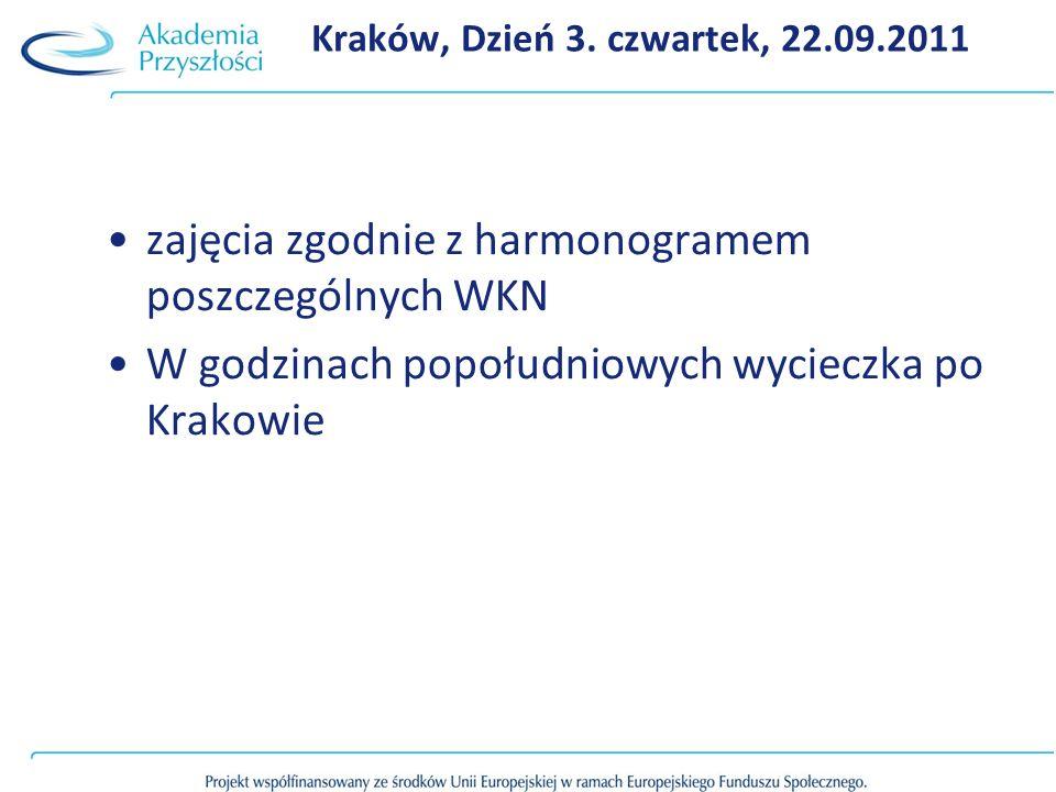 zajęcia zgodnie z harmonogramem poszczególnych WKN