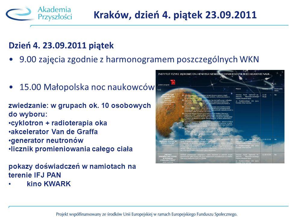 Kraków, dzień 4. piątek 23.09.2011 Dzień 4. 23.09.2011 piątek