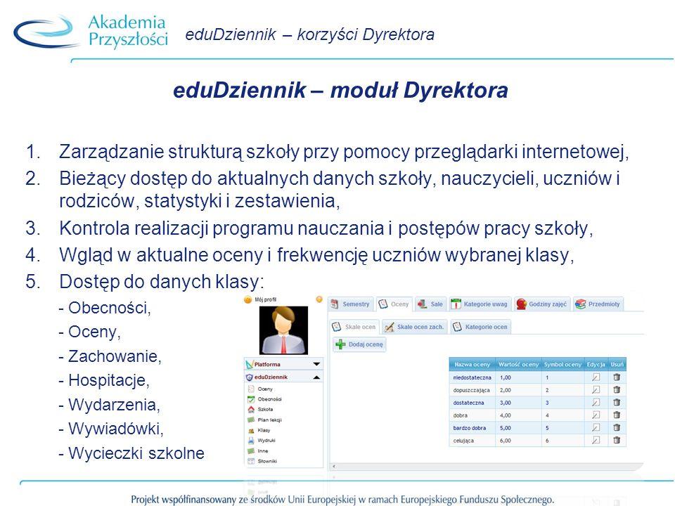 eduDziennik – korzyści Dyrektora